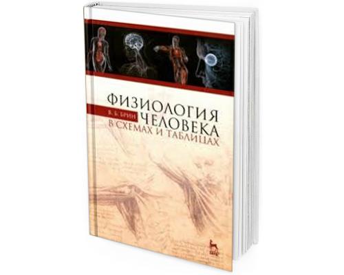 2017 - Физиология человека в схемах и таблицах. 3-е издание
